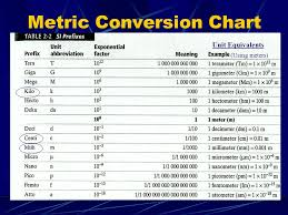 Metric Conversion Kids Page 2 Of 2 Online Charts Collection
