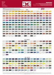 Bs To Ral Conversion Chart 20 Logical British Paints Chart