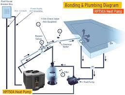 hayward hp50ta plumbing diagram heatapro heat pump hayward hp50ta review above ground pool heat pump pool