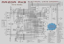 mazda 3 2005 electrical wiring data wiring diagrams \u2022 fuse box location mazda 3 2004 amazing 2005 mazda 3 2 0 wiring diagram how do i fix my electrical rh stophairloss me 2003 mazda 3 2004 mazda 3