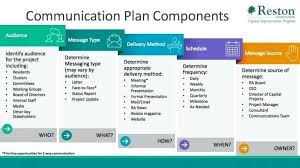 Communication Plan Template Word Project Communication Plan Template Word Free Documents Download Doc
