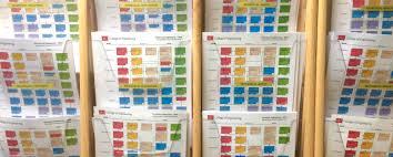 Eng Undergraduate Program Planning Sheets College Of Engineering