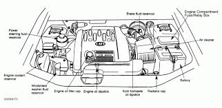 kia picanto wiring schematic wiring diagram kia sedona wiring diagram diagrams 2003 kia rio