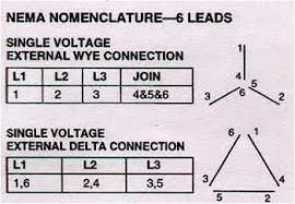 three phase motor wiring diagram wiring diagram three phase motor wiring diagrams 02 chrysler town and country