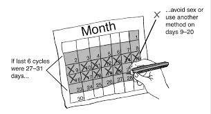 Calendar Rhythm Method Family Planning