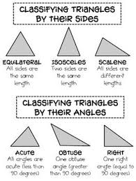 Triangle Classification Chart Triangles Teaching Math Math Lessons Classifying Triangles