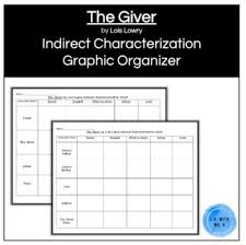 Steal Characterization Chart The Giver Lois Lowry Indirect Characterization Chart Steal