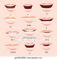 Phoneme Mouth Chart Eps Illustration Male Mouth Animation Phoneme Mouth Chart
