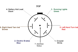 ford trailer plug wiring diagram free wiring diagram collection f350 trailer wiring diagram factory at F350 Trailer Wiring Diagram