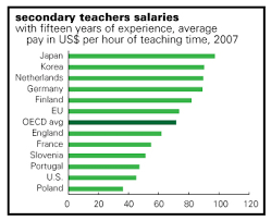 Image result for finland teachers