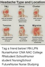 college head and memes headache type and location cer sinus tmj pain at