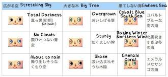 So, it does not make sense to play animal crossing new leaf without understanding the game since understanding this game is not easy at all. Animal Crossing New Leaf Shampoodle Eye Guide Makeupview Co