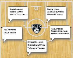 Nets Depth Chart Whats Left For Eastern Conference Teams To Do This