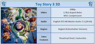 Nesbitt, he's not cooporating in the escape. Toy Story 3 3d 2010 Blu Ray Movie Review Tweaktown