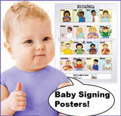 Little Hands Express Baby Sign Language Poster Set Of 10