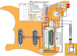 guitar wiring diagrams 2 humbucker 3 way toggle switch images hsh strat wiring diagram 1 volume no tone mini on