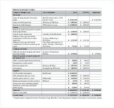 Mac Excel Template Project Budget Worksheet 13 Excel Budget Template Mac