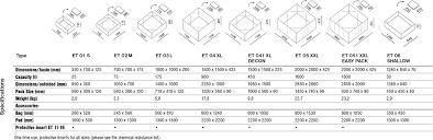 Eccotarp Size Chart Ruth Lee Ltd