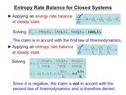 entropy rate balance for closed systems