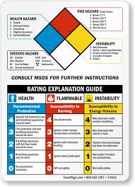71 Paradigmatic Nfpa Rating Explanation Guide