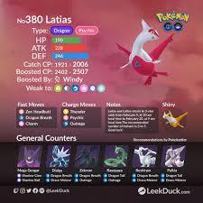Latias & Latios Return to Raids - Leek Duck | Pokémon GO News and Resources  in 2021 | Pokemon, Pokemon go, Pokemon go cheats