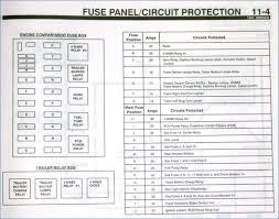 1995 ford f150 wiring diagram kanvamath org 1979 Corvette Fuse Box Diagram 1977 corvette fuse box diagram 1978 ford f150 wiring diagrams