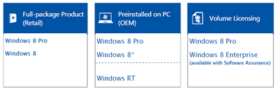 volume licensing reference guide for windows 8 and windows rt