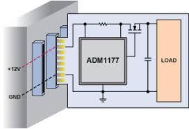understanding hot swap example of hot swap circuit design process hot swap application diagram