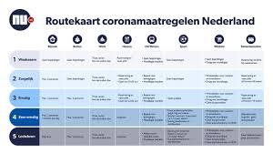 Dit zijn de coronamaatregelen in één overzicht | NU - Het laatste nieuws  het eerst op NU.nl