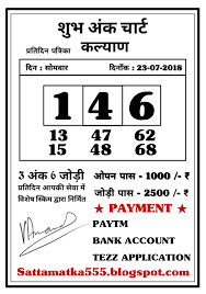 Sattamatka Com Kalyan Chart Satta Matka Advicer Kalyan Chart For Satta Matka Players