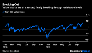 Value Stocks Are Breaking The Charts Bloomberg