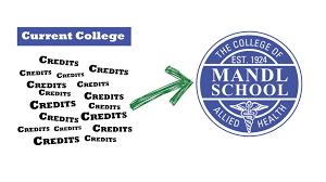Mandl School Transfer College Credits Mandl School The
