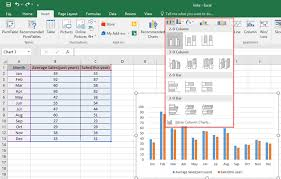 How To Create Overlay Chart In Excel 2016