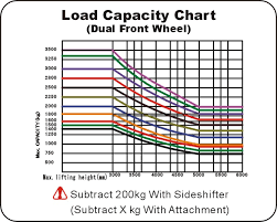 Kg Plate Loading Chart Related Keywords Suggestions Kg