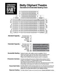 Betty Oliphant Theatre Seating Chart Technical Specifications And General Information Pdf Free