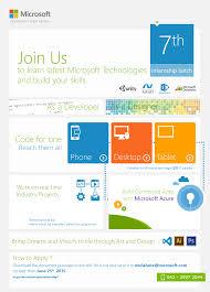 Internship Program At Microsoft Innovation Center Lahore Batch 7