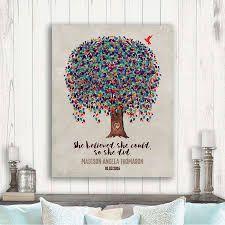 She Believed She Could So She Did Personalized Birds Family Tree Gift For Mothers Day Thank You Mom 1236