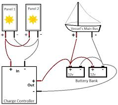 wiring diagram for solar panels the wiring diagram 12v solar panel wiring diagram nilza wiring diagram