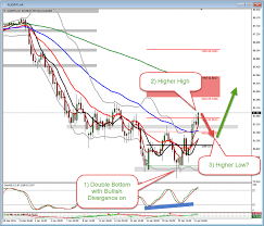 January 2016 Charts Audjpy Trade Setup Jan 22 Charts 23 January 2016