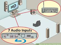 4 ways to set up a home theater system wikihow Home Theater Audio Diagram image titled set up a home theater system step 12 home theater audio circuit diagram