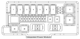 help!!! need connector for the integrated power module (2005 2006 Jeep Commander Fuse Box help!!! need connector for the integrated power module (2005 2010) cherokee srt8 forum 2006 jeep commander fuse box diagram