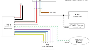 bmw wiring diagram color codes bmw image wiring diagram color codes 08 charts images bmw wiring schematic on bmw wiring diagram color codes