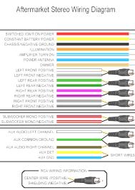 wiring diagram for sony car radio block and schematic diagrams \u2022 Sony Xplod Wiring Harness Colors at Sony M 610 Wiring Harness Diagram
