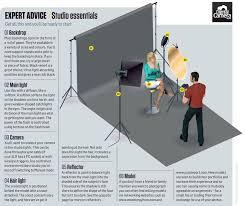 small studio lighting. 6 simple lighting setups for shooting portraits at home plus free cheat sheet small studio