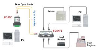 rj 45 connection wiring diagram on rj images free download wiring Cat6 Module Wiring Diagram rj 45 connection wiring diagram 19 rj11 to rj45 wiring diagram cat 6 wiring diagram Cat6 Jack Wiring