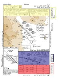 Ils Chart Explained How To Read Approach Plate