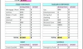 Financial Planning Sheet Excel Financial Budget Template