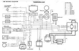 wiring tools and accessories wiring diagram examples Wiring Diagram For Accessories wiring tools and accessories, yamaha g2 wiring diagram, wiring tools and accessories, yamaha Eldon Slot Car Track Wiring-Diagram