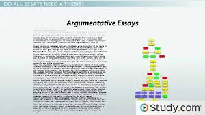 Thesis Argumentative Essay What Is A Thesis Statement Video Lesson Transcript Study Com