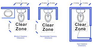 dimensions of elongated toilet. do you have the right space for a toilet? dimensions of elongated toilet